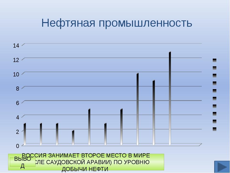Волго – уральская база Это второй район по уровню добычи нефти в России. Мест...
