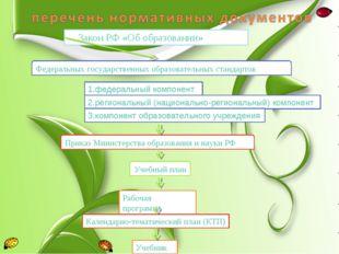 Закон РФ «Об образовании» Федеральных государственных образовательных станда