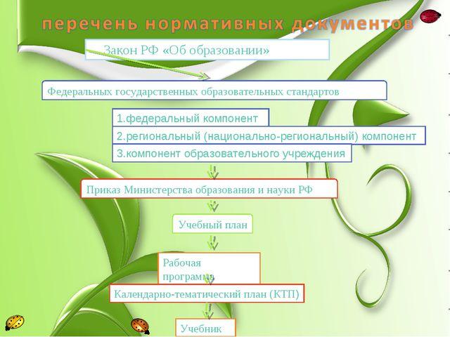 Закон РФ «Об образовании» Федеральных государственных образовательных станда...