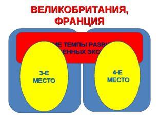 ВЕЛИКОБРИТАНИЯ, ФРАНЦИЯ НИЗКИЕ ТЕМПЫ РАЗВИТИЯ СОБСТВЕННЫХ ЭКОНОМИК 3-Е МЕСТО