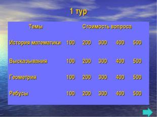 1 тур Темы Стоимость вопроса История математики100200300400500 Высказы