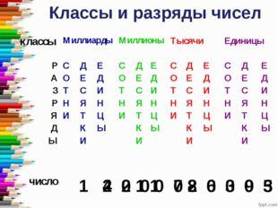Классы и разряды чисел 1 2 0 0 0 7 8 6 0 0 5 4 2 1 1 0 2 0 3 9 3 классыМилли