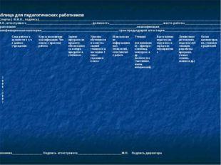 Таблица для педагогических работников Эксперты ( Ф.И.О., подпись)____________