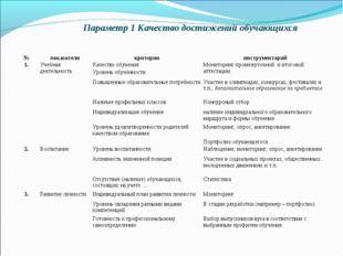 Параметр 1 Качество достижений обучающихся №показателикритерииинструмента