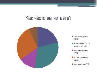 Как часто вы читаете?