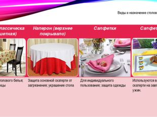 Виды и назначение столового белья Скатерть(классическая, фуршетная) Наперон (