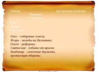 Олег – собирание земель; Игорь – походы на Византию; Ольга – реформы; Святосл