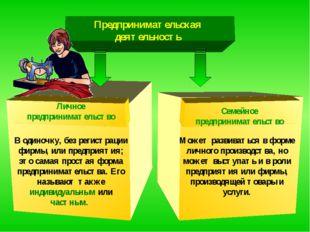 Предпринимательская деятельность Личное предпринимательство Семейное предприн