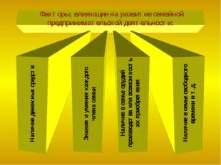 Факторы, влияющие на развитие семейной предпринимательской деятельности: Нал