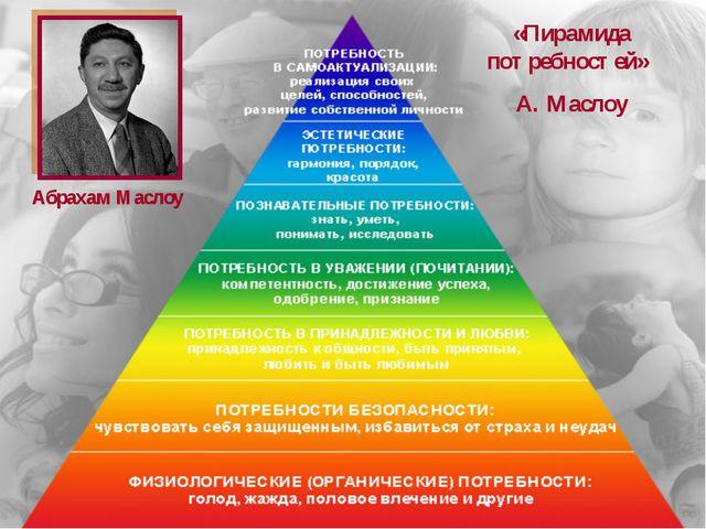 Абрахам Маслоу «Пирамида потребностей» А. Маслоу