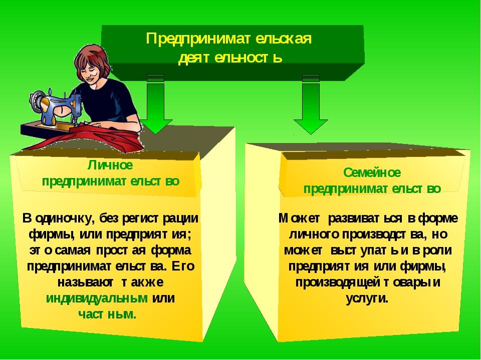 Предпринимательская деятельность Личное предпринимательство Семейное предприн...