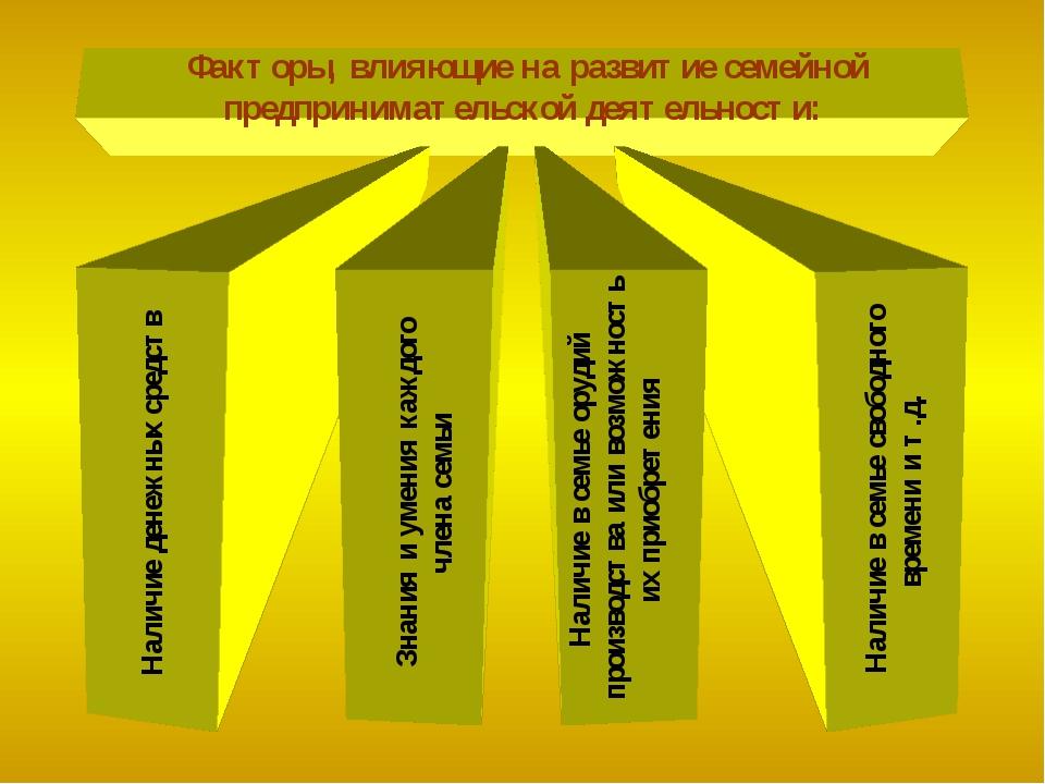 Факторы, влияющие на развитие семейной предпринимательской деятельности: Нал...