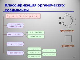 Классификация органических соединений * циклогексан циклобутен