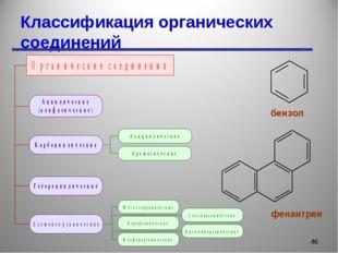 Классификация органических соединений * бензол фенантрен