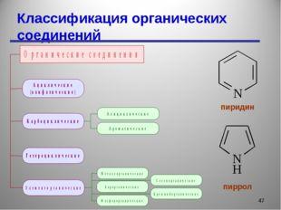 Классификация органических соединений * пиридин пиррол