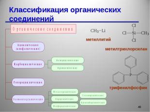 Классификация органических соединений * метиллитий метилтрихлорсилан трифенил