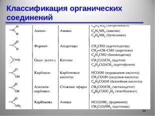 Классификация органических соединений *