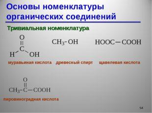 Основы номенклатуры органических соединений * Тривиальная номенклатура муравь