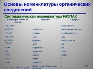 Основы номенклатуры органических соединений * Систематическая номенклатура ИЮ