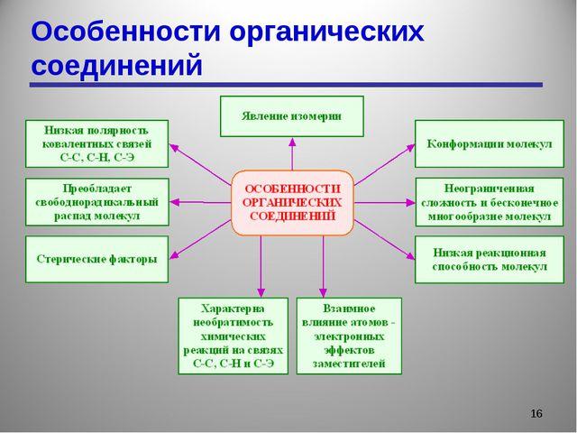 Особенности органических соединений *