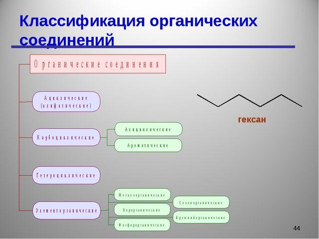 Классификация органических соединений * гексан