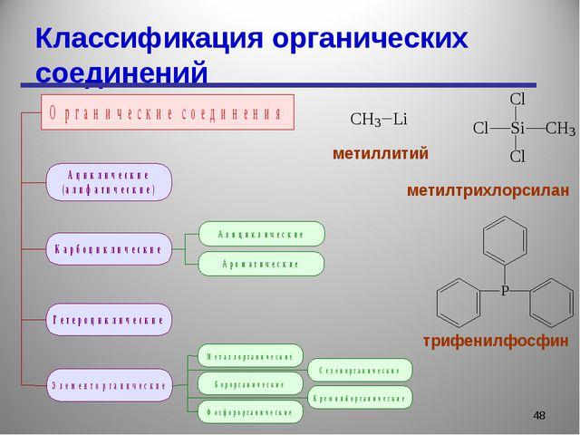 Классификация органических соединений * метиллитий метилтрихлорсилан трифенил...