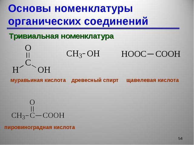 Основы номенклатуры органических соединений * Тривиальная номенклатура муравь...