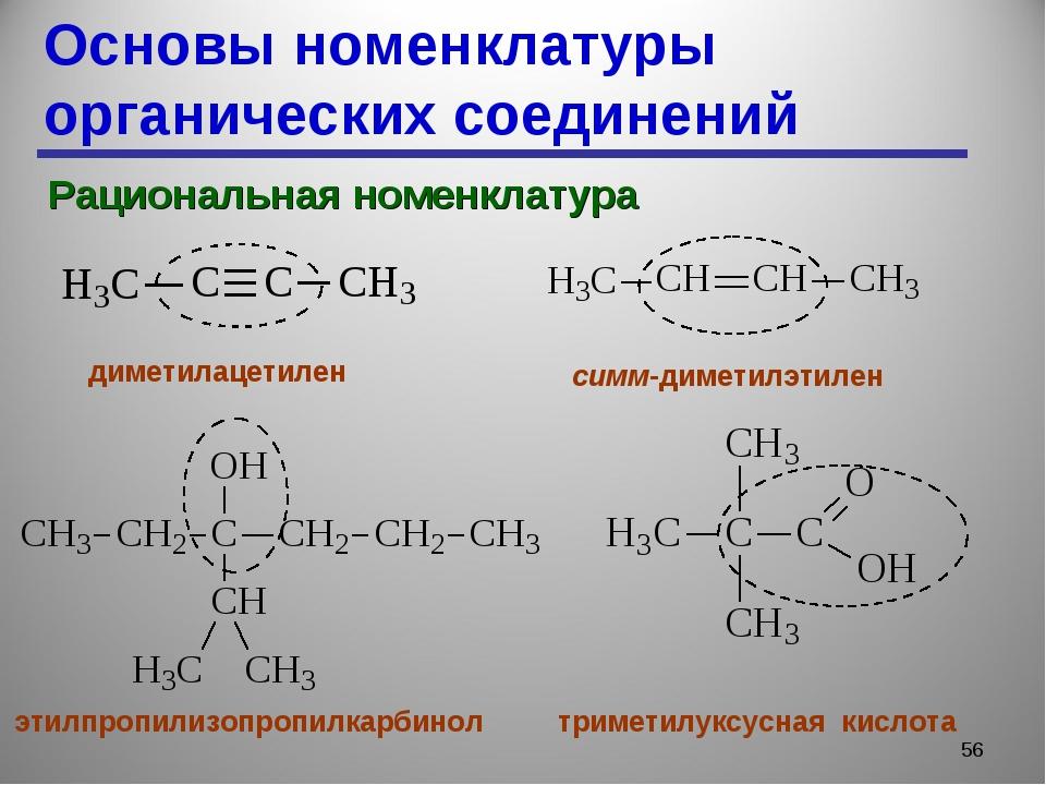 Основы номенклатуры органических соединений * Рациональная номенклатура димет...