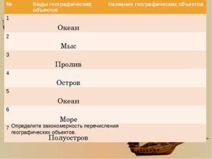 Определите закономерность перечисления географических объектов. № Виды геогра