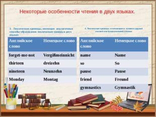 Некоторые особенности чтения в двух языках. 3. Лексические единицы, имеющие