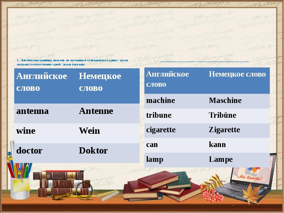1. Лексические единицы, похожие по звучанию и отличающиеся одним / двумя з...