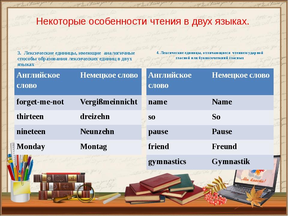 Некоторые особенности чтения в двух языках. 3. Лексические единицы, имеющие...