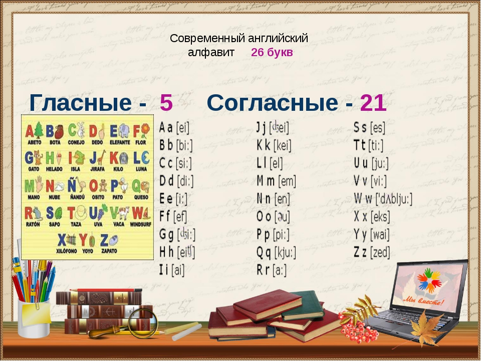Современный английский алфавит 26 букв Гласные - 5 Согласные - 21