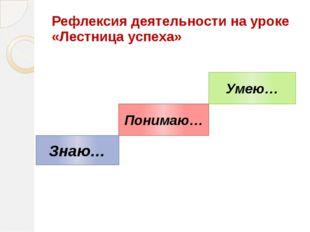 Рефлексия деятельности на уроке «Лестница успеха» Знаю… Понимаю… Умею…