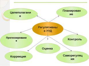 Регулятивные УУД Целеполагание Планирование Контроль Прогнозирование Коррекц