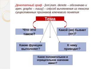 Денотатный граф - [от лат. denote – обозначаю и греч. grapho – пишу] – способ