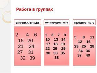 Работа в группах 2 4 6 15 20 21 24 27 31 32 39 1 3 7 9 10 13 14 17 18 19 22
