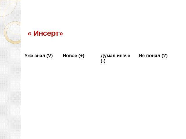 « Инсерт» Уже знал (V) Новое (+) Думалиначе (-) Не понял (?)
