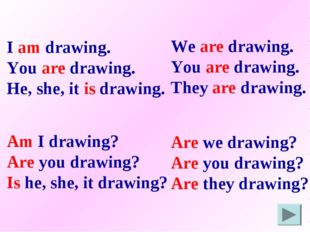 I am drawing. You are drawing. He, she, it is drawing. We are drawing. You ar