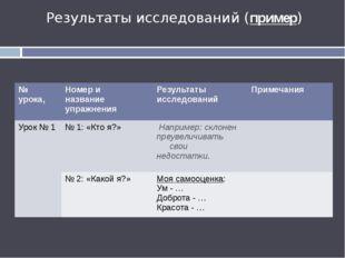 Урок 1 Результаты исследований (пример) № урока, Номер и название упражнения