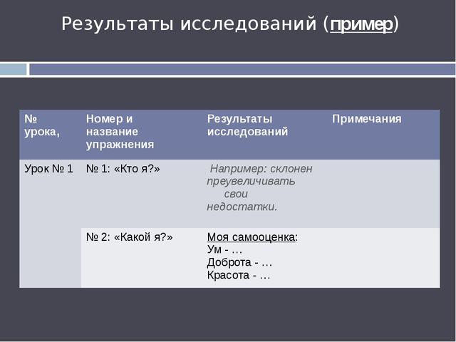 Урок 1 Результаты исследований (пример) № урока, Номер и название упражнения...