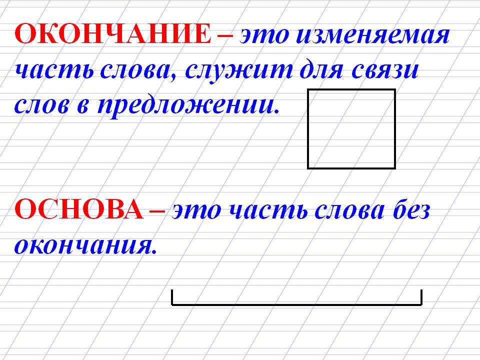 http://5klass.net/datas/russkij-jazyk/Osnova-i-okonchanie/0004-004-OKONCHANIE-eto-izmenjaemaja-chast-slova-sluzhit-dlja-svjazi-slov-v.jpg