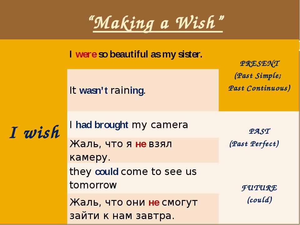 """Making a Wish"" I wish Iwereso beautiful as my sister. PRESENT (Past Simple;..."