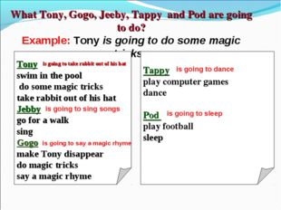 What Tony, Gogo, Jeeby, Tappy and Pod are going to do? Example: Tony is goin