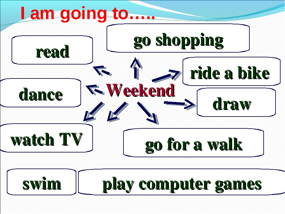Weekend watch TV dance play computer games go for a walk read draw go shoppi...