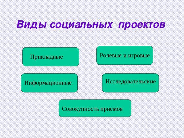 Виды социальных проектов Прикладные Информационные Ролевые и игровые Исследов...