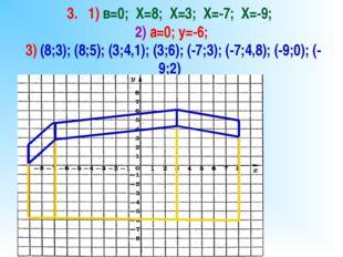 3. 1) в=0; Х=8; Х=3; Х=-7; Х=-9; 2) а=0; у=-6; 3) (8;3); (8;5); (3;4,1); (3;6