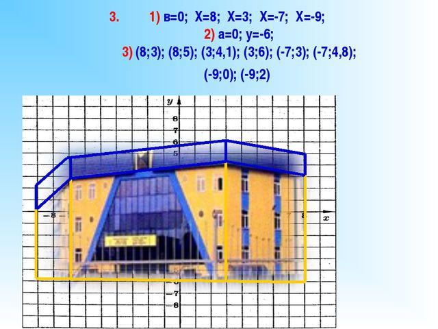 1) в=0; Х=8; Х=3; Х=-7; Х=-9; 2) а=0; у=-6; 3) (8;3); (8;5); (3;4,1); (3;6);...
