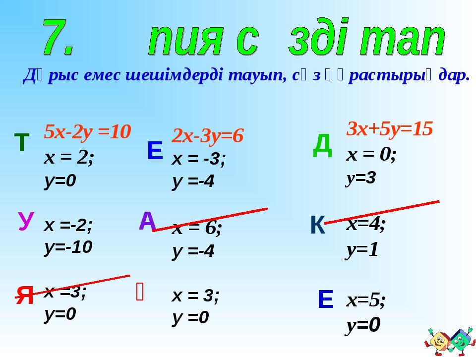 5х-2у =10 х = 2; у=0 х =-2; у=-10 х =3; у=0 2х-3у=6 х = -3; у =-4 х = 6; у =-...