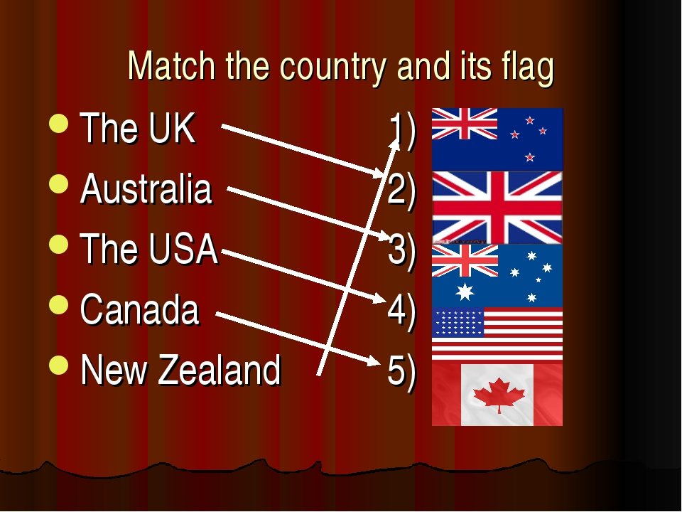 Match the country and its flag The UK			1) Australia			2) The USA			3) Canada...